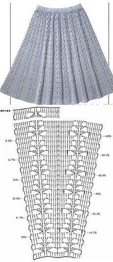 Crochet Skirt Scheme