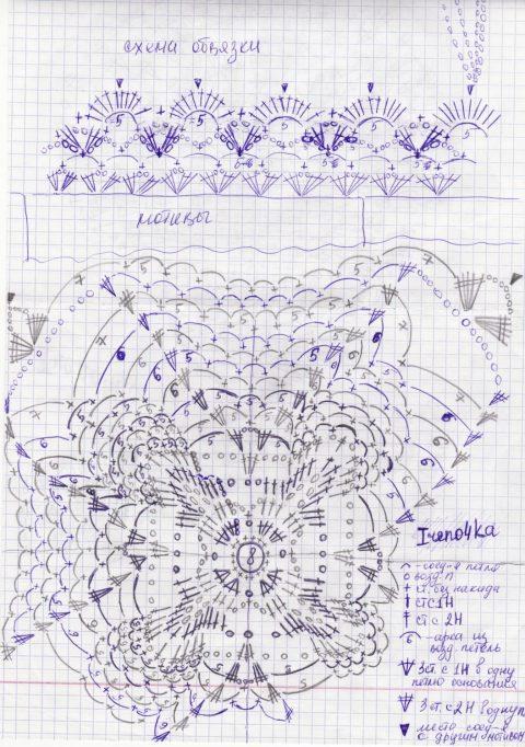 Schemes Of Knitting And Sundress Assembly